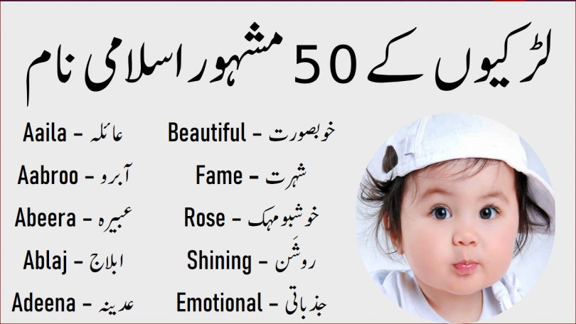 Islamic Baby Girls Names with Meanings, Ladkiyon Ke Islami Naam, Islamic baby girl names from Quran, Islamic baby girl names from Quran a to z, Islamic baby girl names from Quran a to z in Urdu, Islamic baby girl names in Urdu with meanings 2019, Islamic baby girl names in Urdu with meanings 2020, Islamic baby girl names from Quran with meaning in Urdu, Modern Islamic baby girl names 2020, Arabic baby girl names